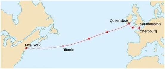 Itinéraire prévu pour le Titanic