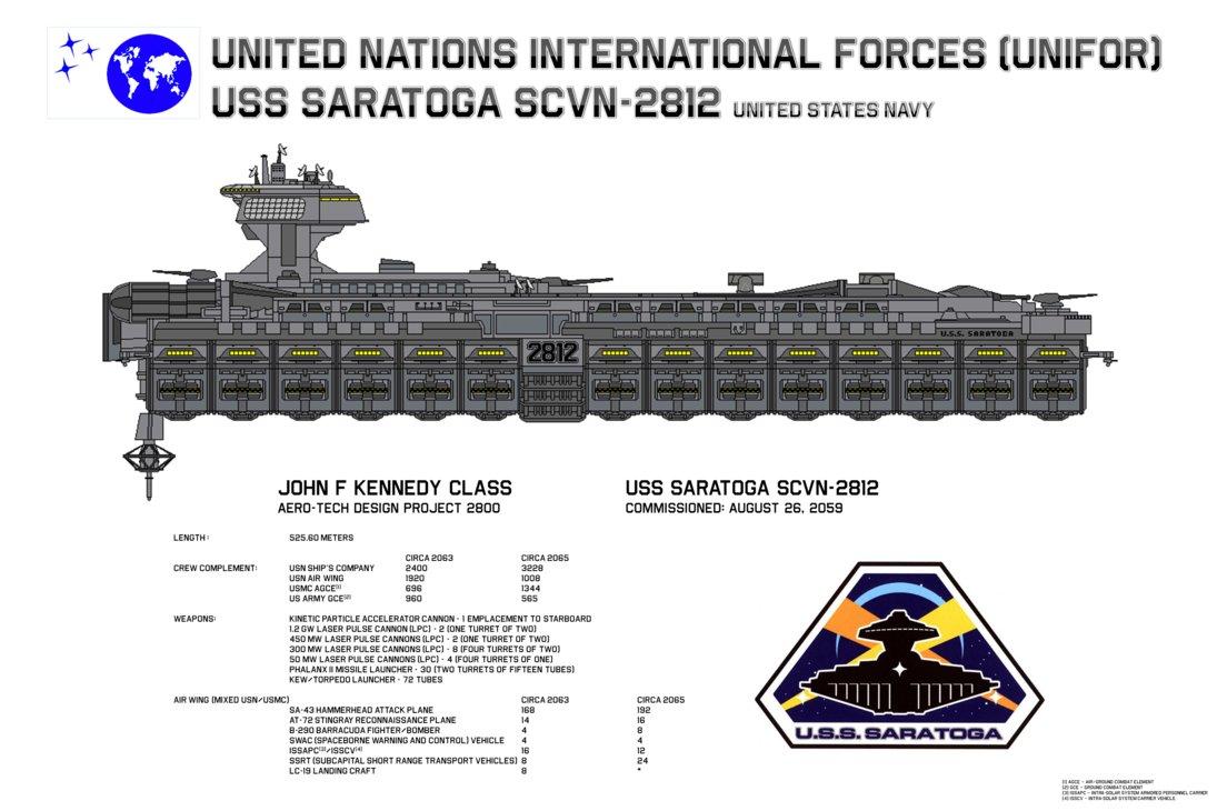 USS Saratoga SCVN-2812 Data Sheet